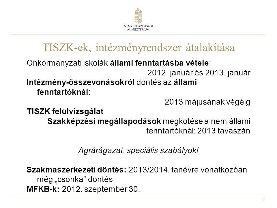 TISZK-ek, intézményrendszer átalakítása