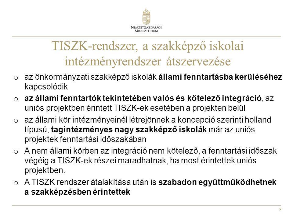 TISZK-rendszer, a szakképző iskolai intézményrendszer átszervezése