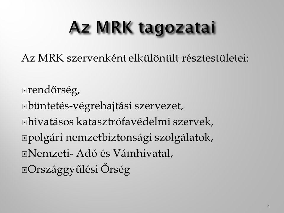 Az MRK tagozatai Az MRK szervenként elkülönült résztestületei: