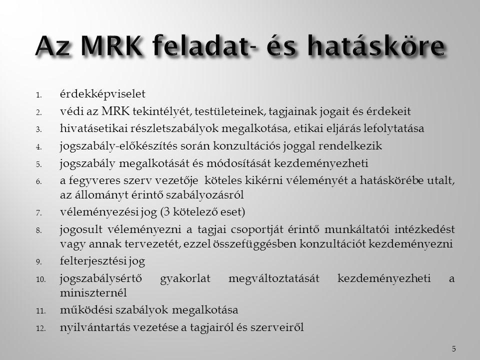 Az MRK feladat- és hatásköre