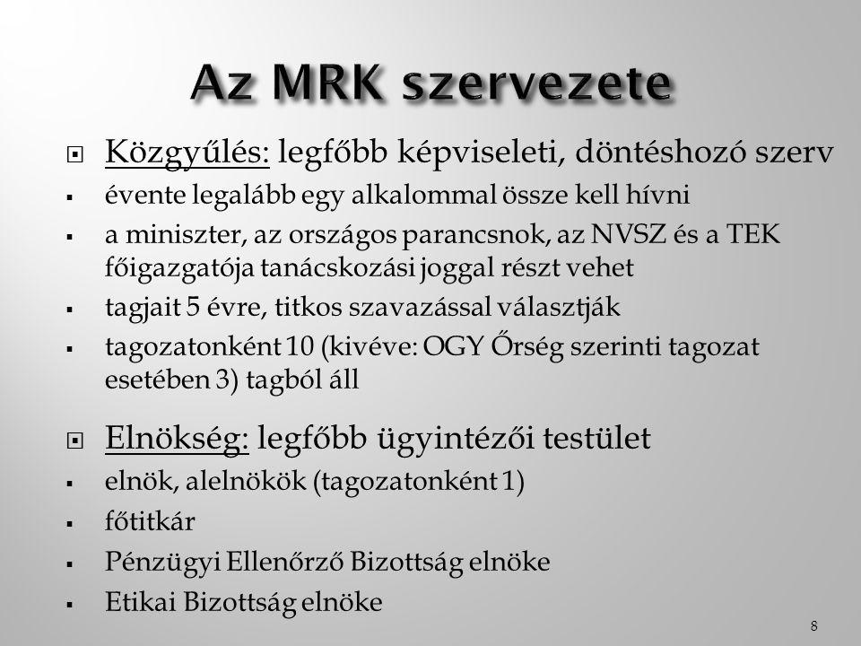 Az MRK szervezete Közgyűlés: legfőbb képviseleti, döntéshozó szerv