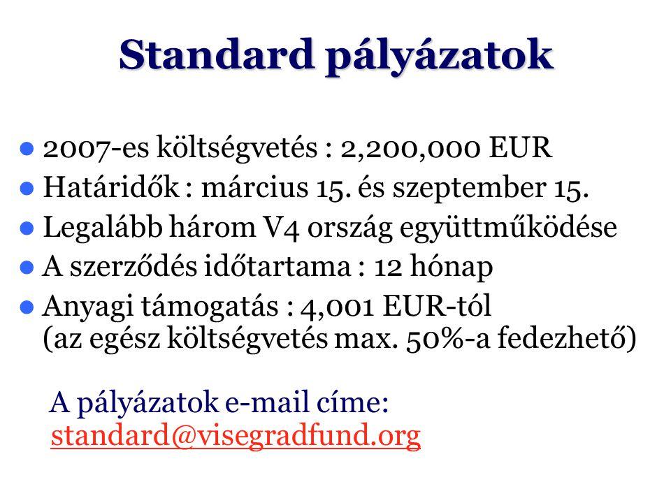 Standard pályázatok 2007-es költségvetés : 2,200,000 EUR