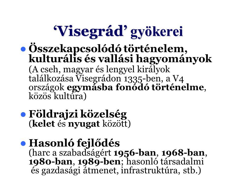 'Visegrád' gyökerei Összekapcsolódó történelem, kulturális és vallási hagyományok.