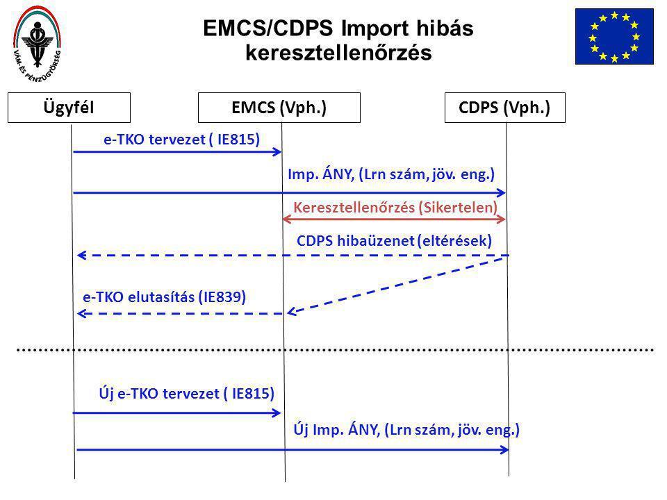EMCS/CDPS Import hibás keresztellenőrzés