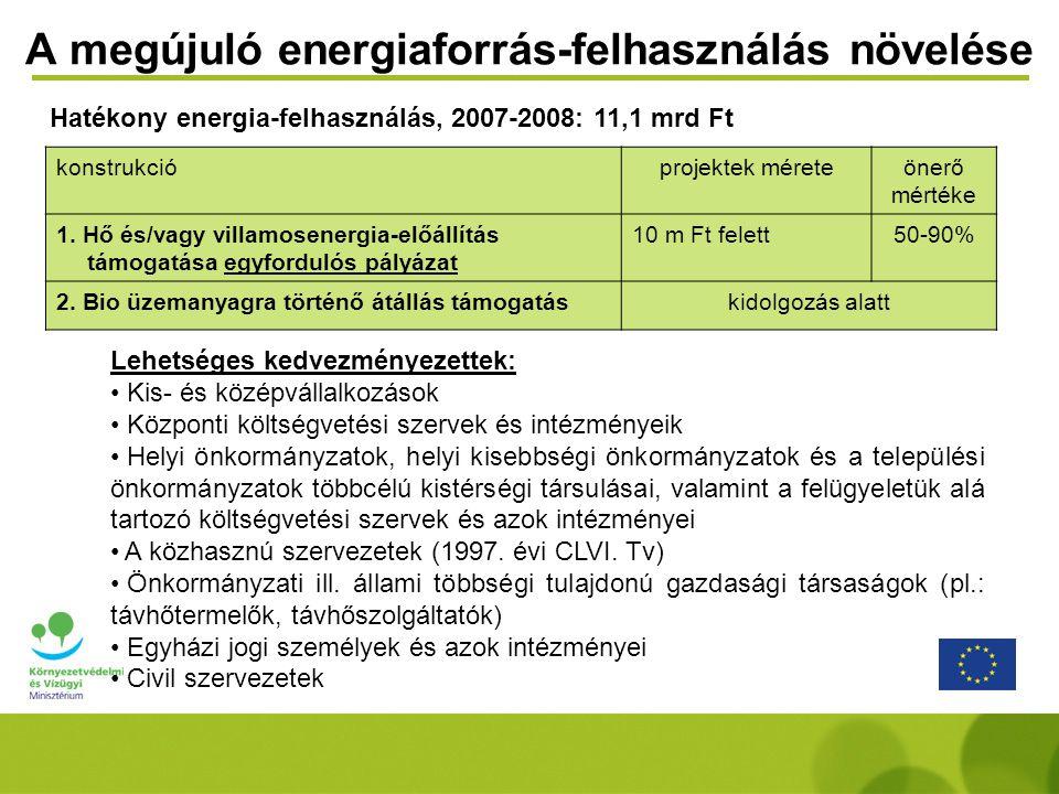 A megújuló energiaforrás-felhasználás növelése