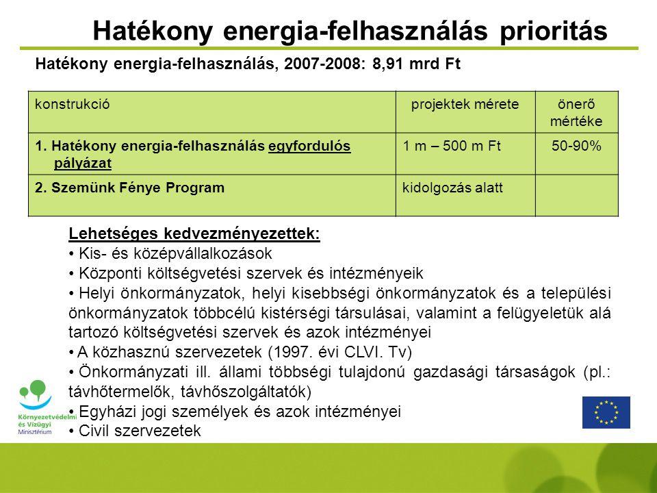 Hatékony energia-felhasználás prioritás