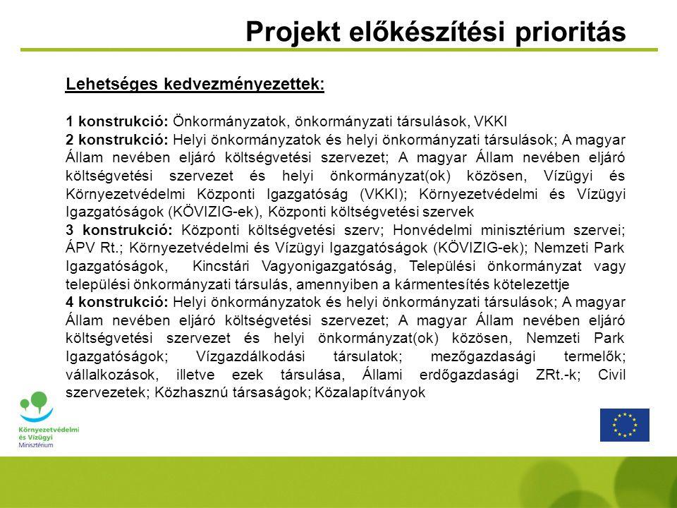 Projekt előkészítési prioritás