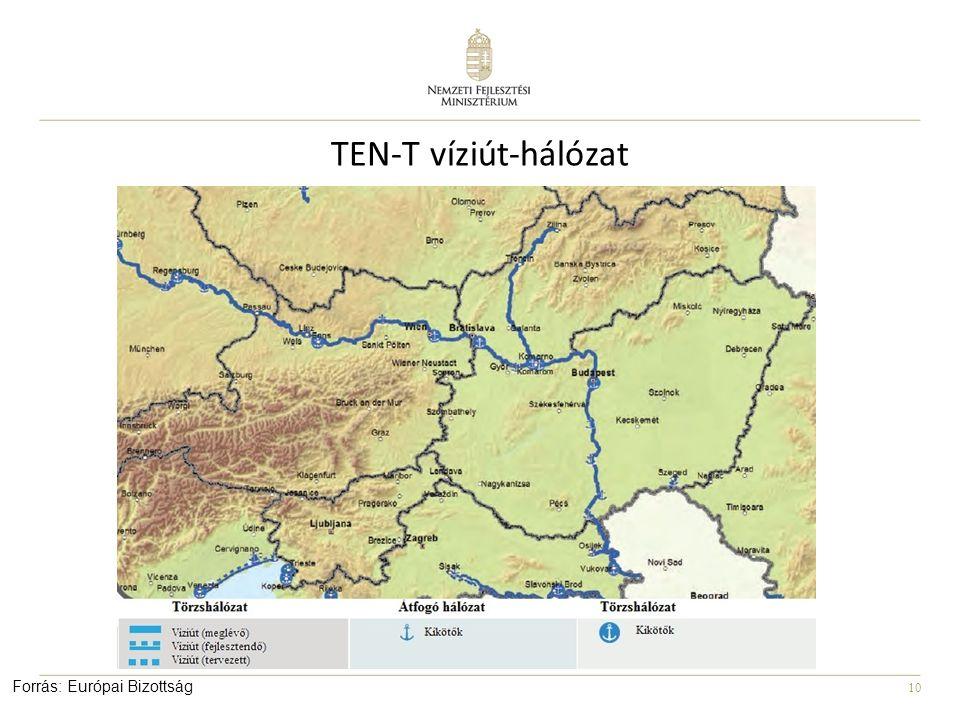 TEN-T víziút-hálózat Forrás: Európai Bizottság