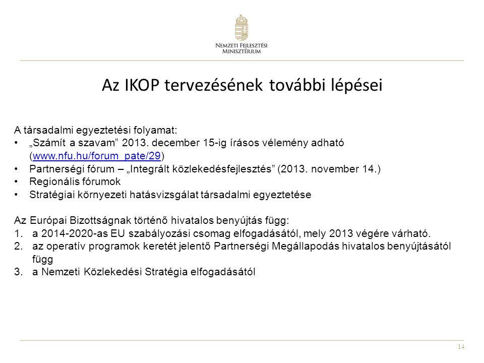 Az IKOP tervezésének további lépései