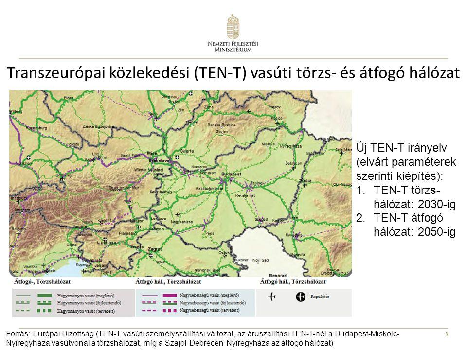 Transzeurópai közlekedési (TEN-T) vasúti törzs- és átfogó hálózat