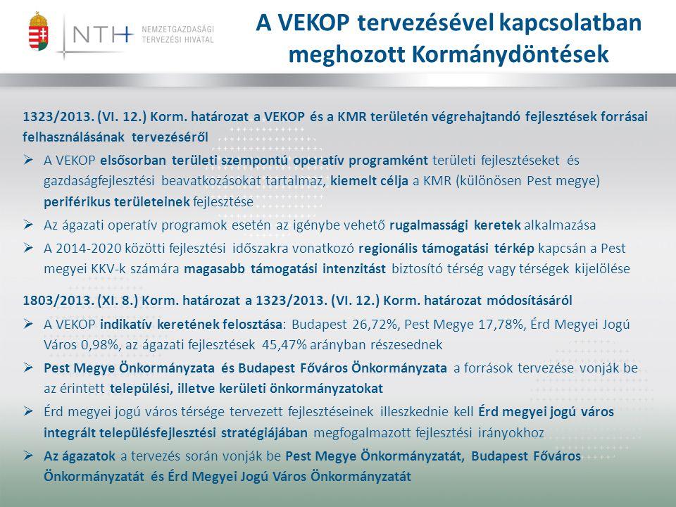 A VEKOP tervezésével kapcsolatban meghozott Kormánydöntések