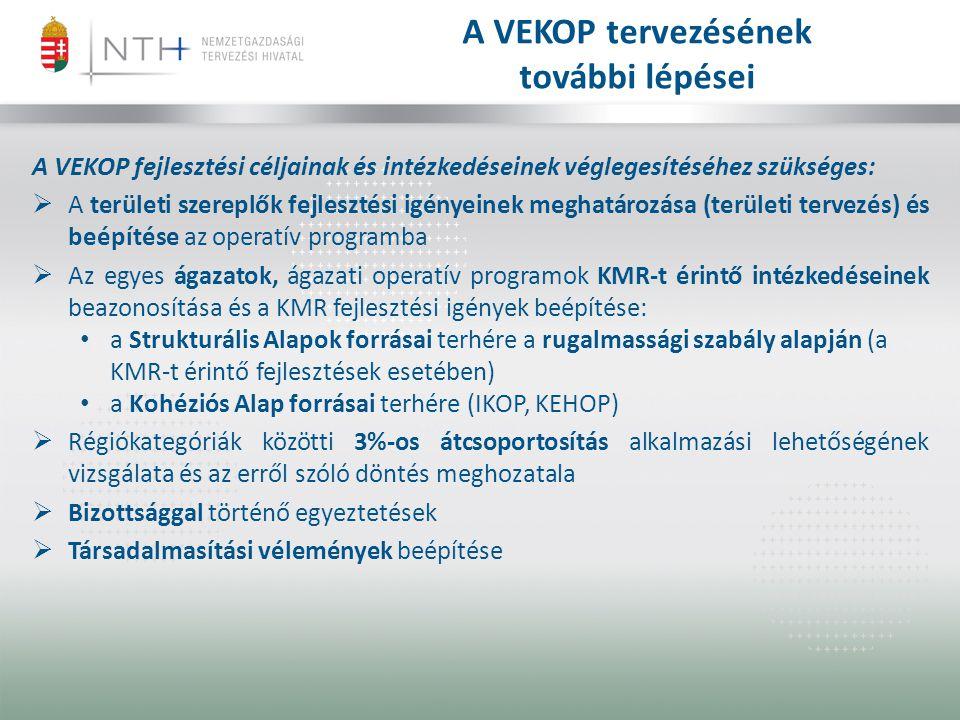 A VEKOP tervezésének további lépései