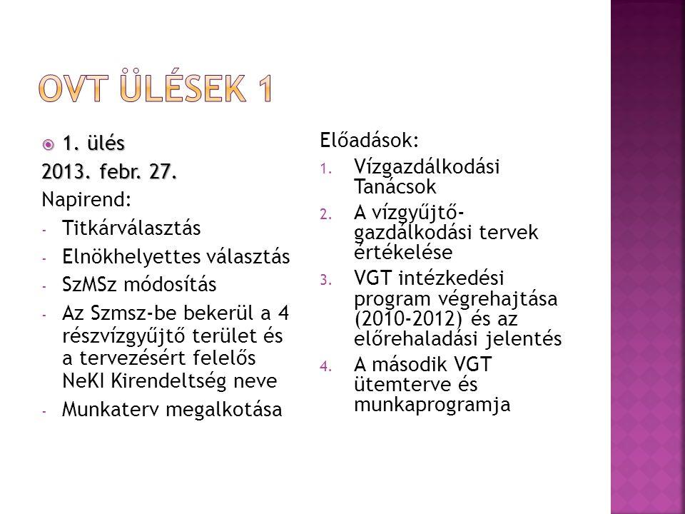 OVT ülések 1 1. ülés 2013. febr. 27. Napirend: Titkárválasztás