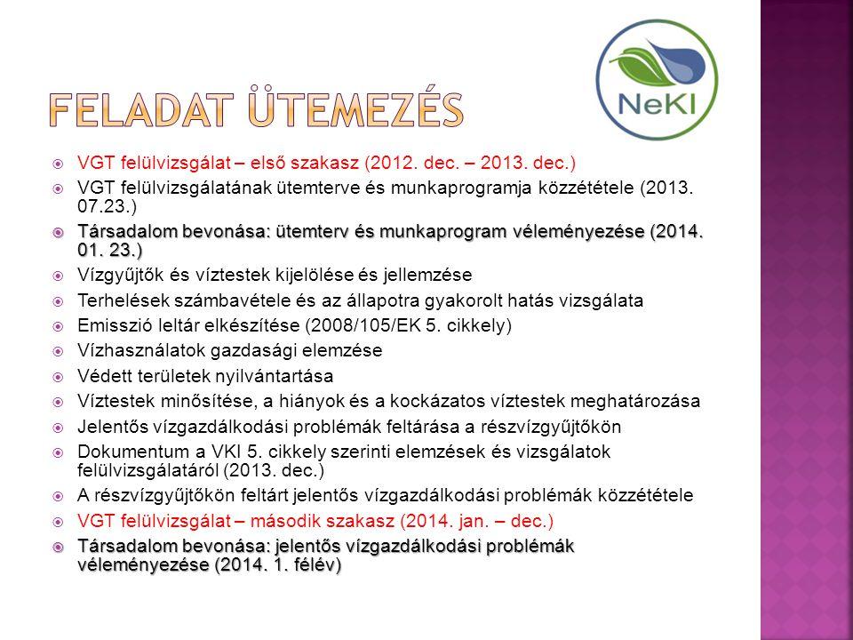 Feladat Ütemezés VGT felülvizsgálat – első szakasz (2012. dec. – 2013. dec.)