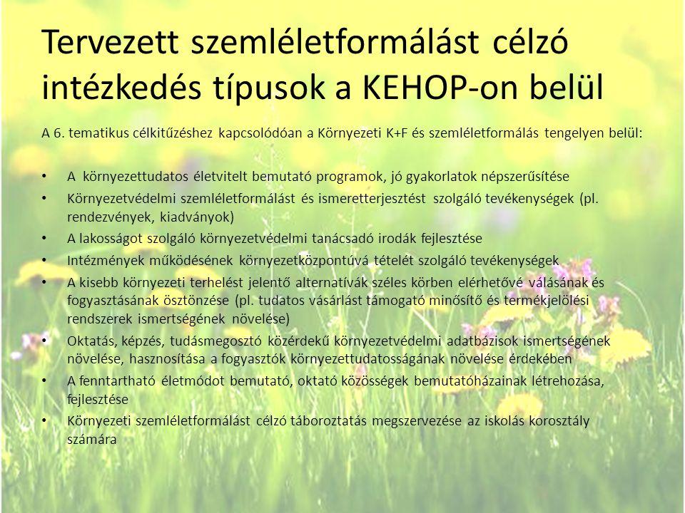 Tervezett szemléletformálást célzó intézkedés típusok a KEHOP-on belül