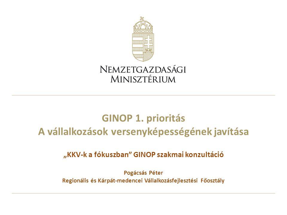 GINOP 1. prioritás A vállalkozások versenyképességének javítása