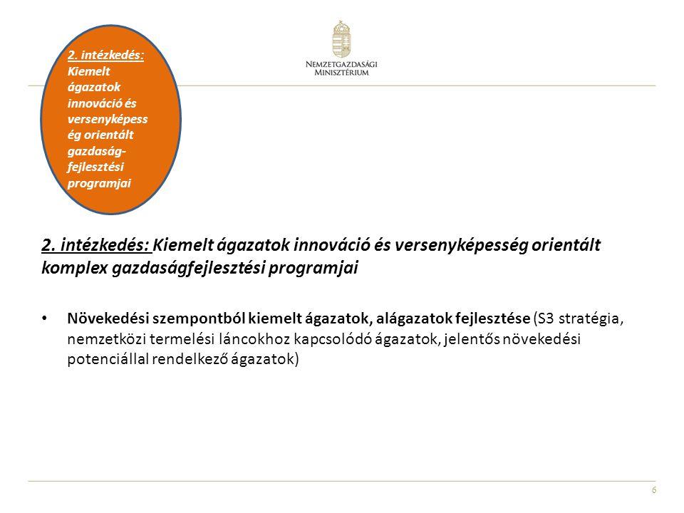 2. intézkedés: Kiemelt ágazatok innováció és versenyképesség orientált gazdaság-fejlesztési programjai