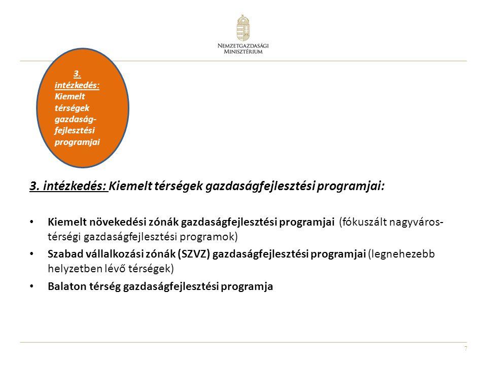 3. intézkedés: Kiemelt térségek gazdaságfejlesztési programjai: