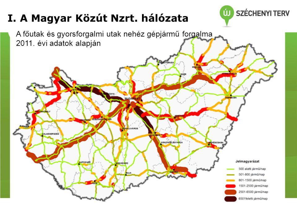 I. A Magyar Közút Nzrt. hálózata