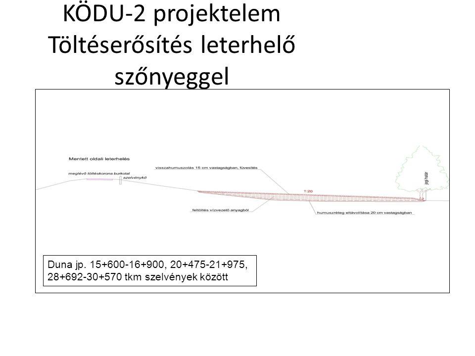 KÖDU-2 projektelem Töltéserősítés leterhelő szőnyeggel