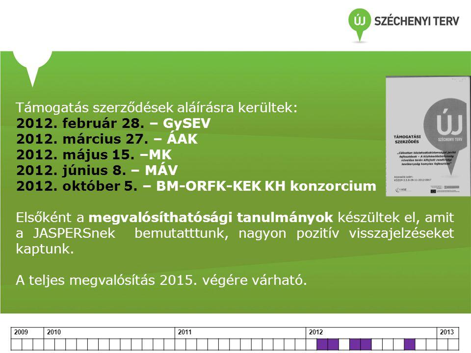 Támogatás szerződések aláírásra kerültek: 2012. február 28. – GySEV