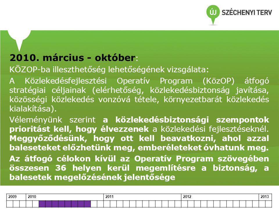 2010. március - október: KÖZOP-ba illeszthetőség lehetőségének vizsgálata: