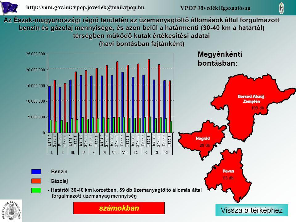 VPOP Jövedéki Igazgatóság Borsod-Abaúj-Zemplén