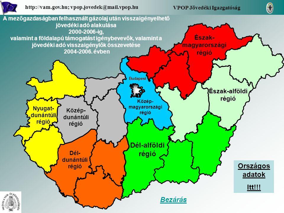 Dél-alföldi régió Országos adatok Itt!!! Bezárás