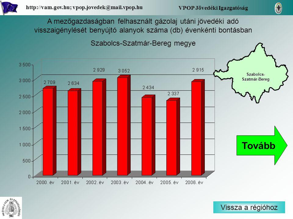 VPOP Jövedéki Igazgatóság Szabolcs-Szatmár-Bereg