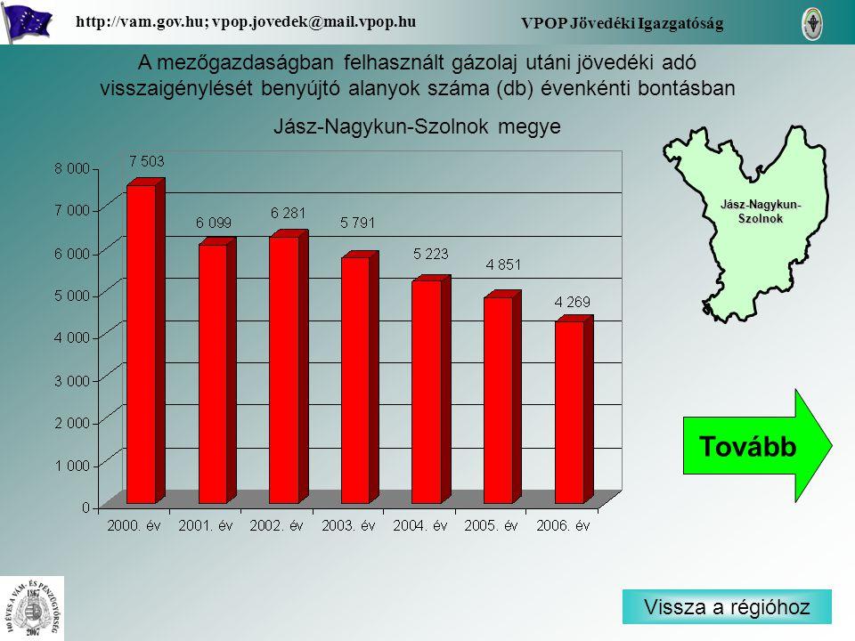 VPOP Jövedéki Igazgatóság Jász-Nagykun-Szolnok