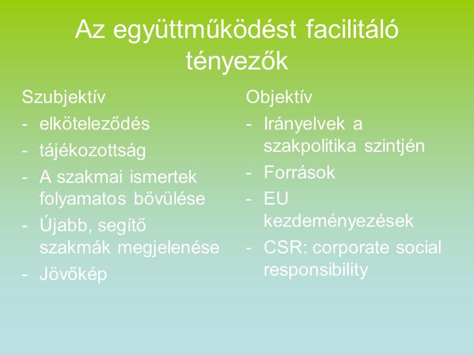 Az együttműködést facilitáló tényezők