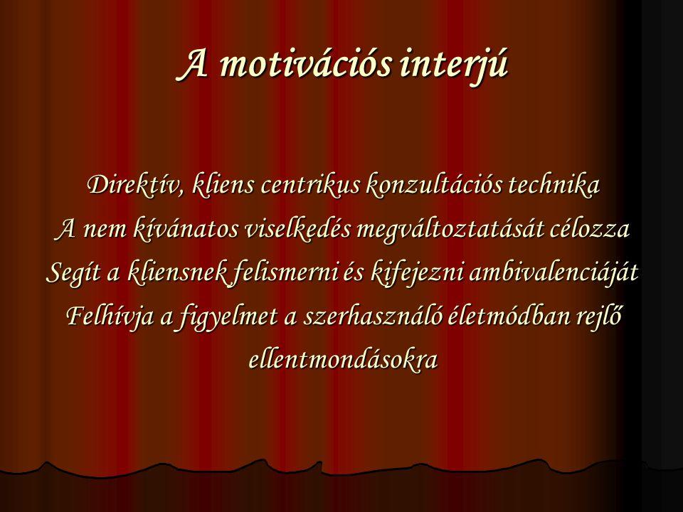 A motivációs interjú Direktív, kliens centrikus konzultációs technika