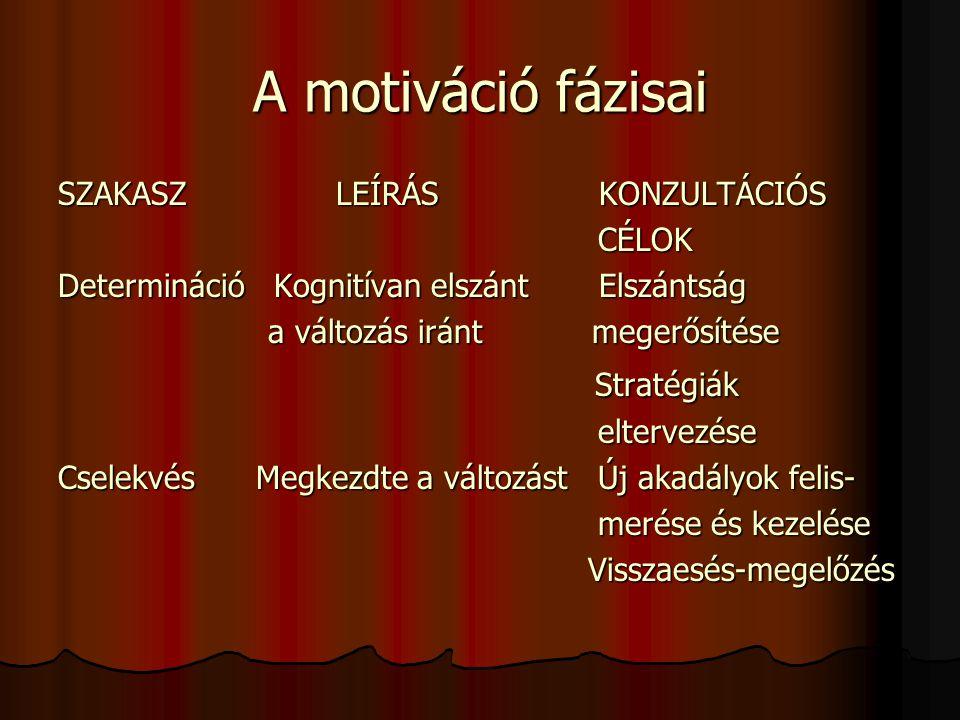 A motiváció fázisai Stratégiák SZAKASZ LEÍRÁS KONZULTÁCIÓS CÉLOK