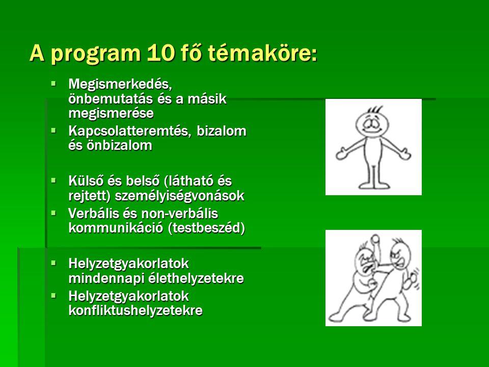 A program 10 fő témaköre: Megismerkedés, önbemutatás és a másik megismerése. Kapcsolatteremtés, bizalom és önbizalom.
