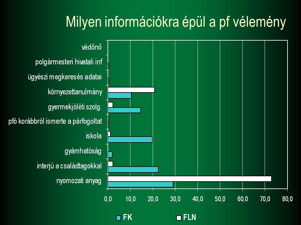 Milyen információkra épül a pf vélemény