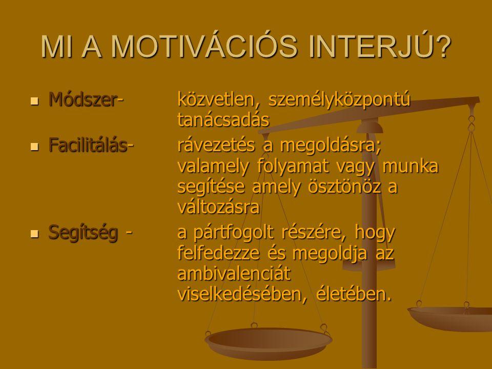 MI A MOTIVÁCIÓS INTERJÚ