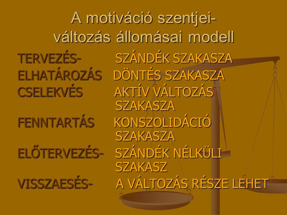A motiváció szentjei- változás állomásai modell