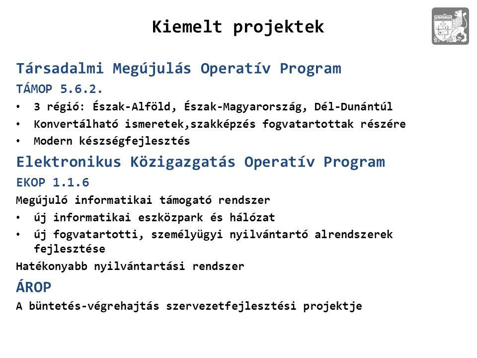 Kiemelt projektek Társadalmi Megújulás Operatív Program