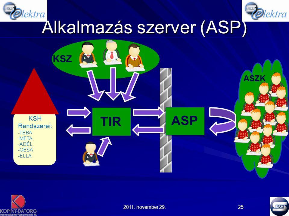 Alkalmazás szerver (ASP)