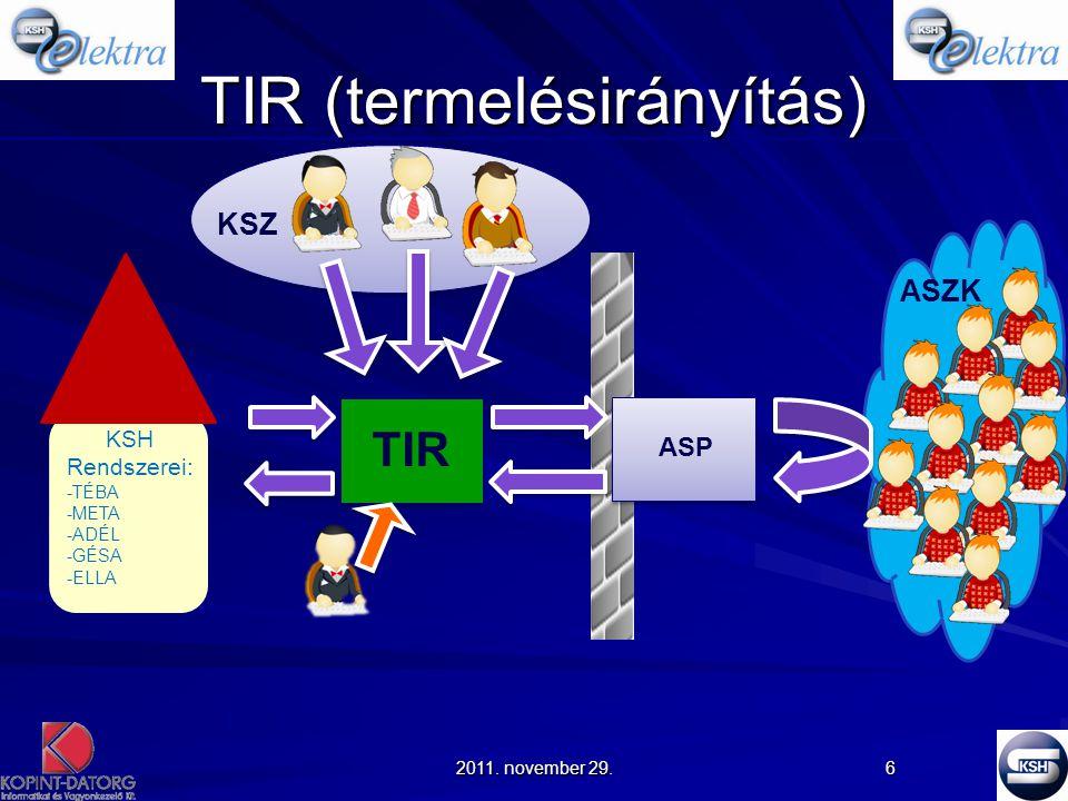 TIR (termelésirányítás)