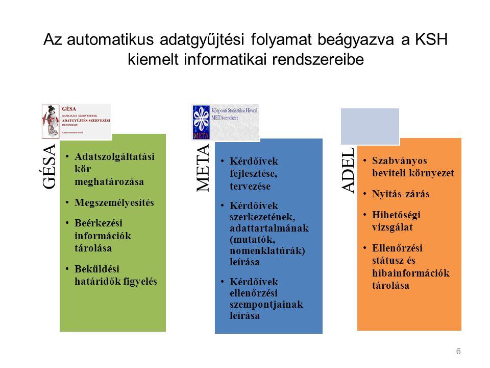 Az automatikus adatgyűjtési folyamat beágyazva a KSH kiemelt informatikai rendszereibe