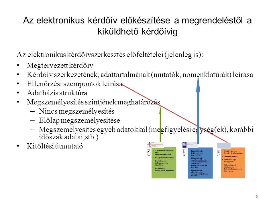 Az elektronikus kérdőív előkészítése a megrendeléstől a kiküldhető kérdőívig