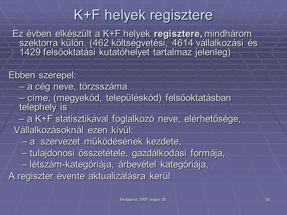 K+F helyek regisztere Ebben szerepel: – a cég neve, törzsszáma