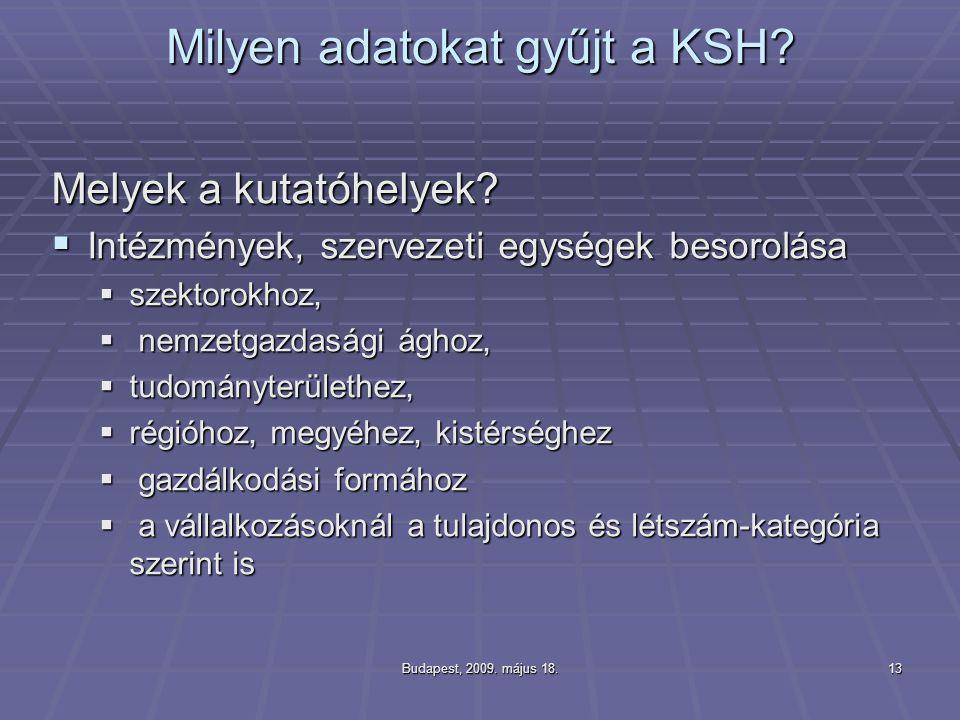 Milyen adatokat gyűjt a KSH