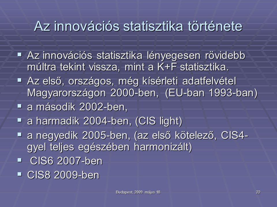 Az innovációs statisztika története