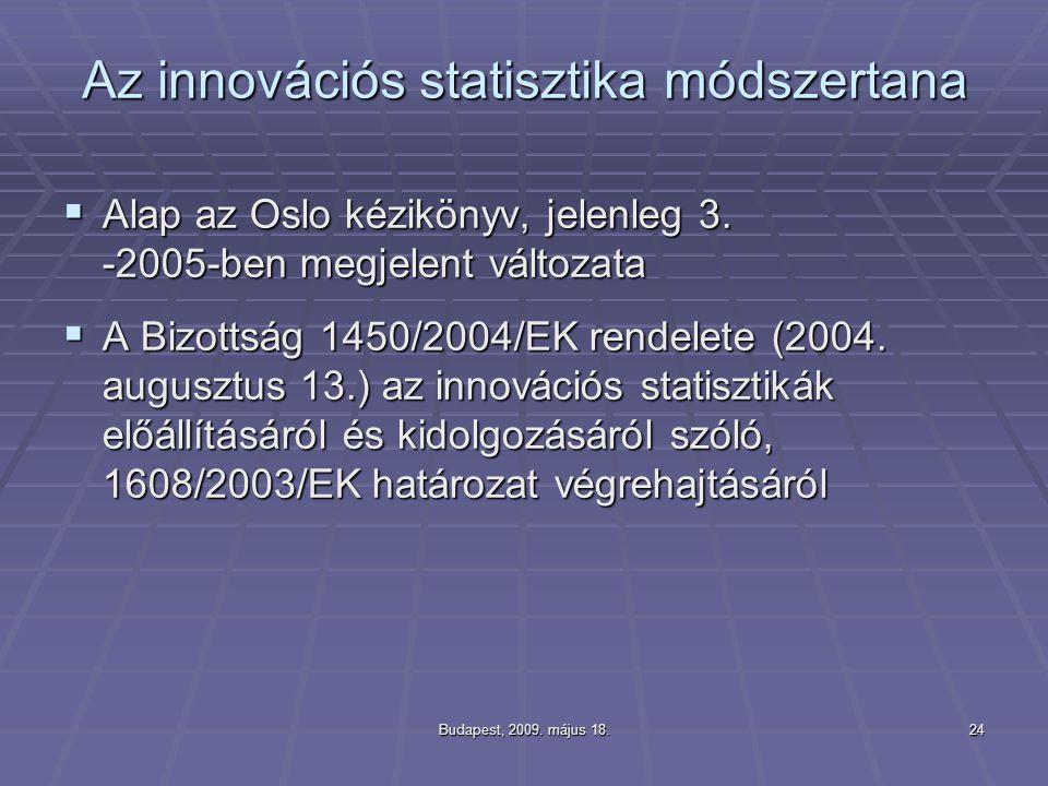 Az innovációs statisztika módszertana