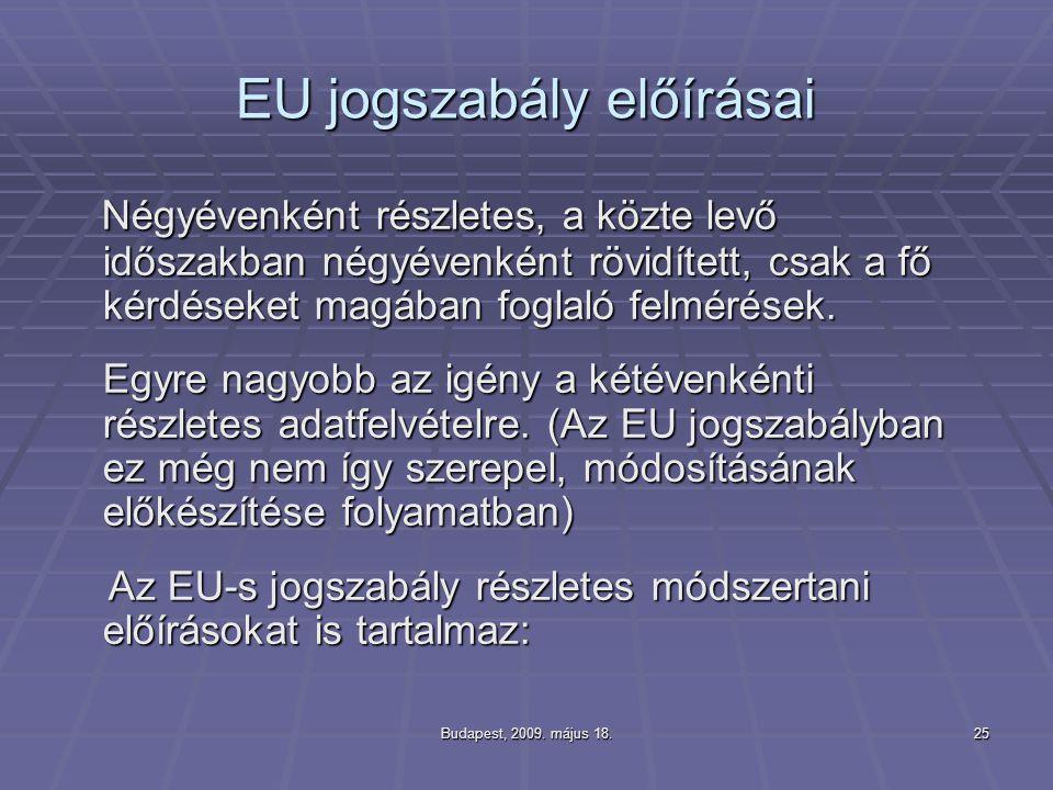 EU jogszabály előírásai