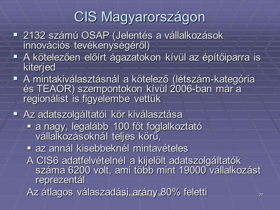 CIS Magyarországon 2132 számú OSAP (Jelentés a vállalkozások innovációs tevékenységéről)