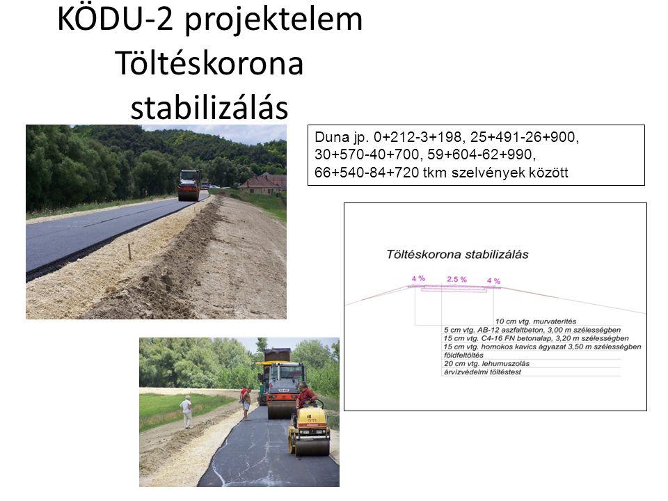 KÖDU-2 projektelem Töltéskorona stabilizálás