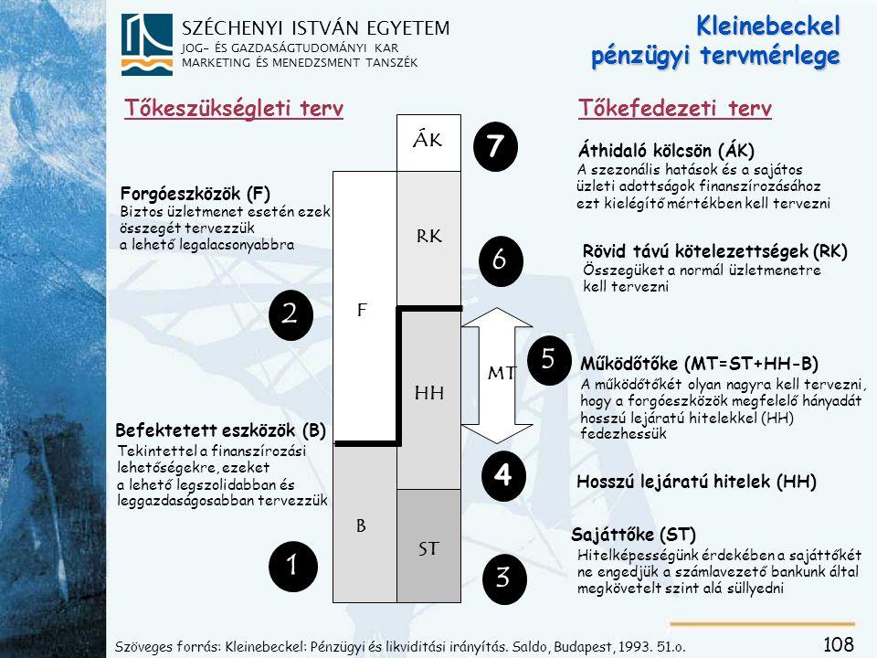 Fésűdiagramok Matula Miklós modelljében